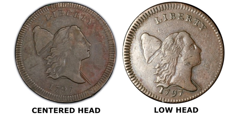 Centered Head/Low Head Comparison